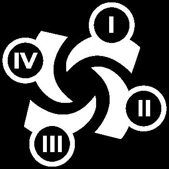 Diedrich RPM Develops Converting Websites